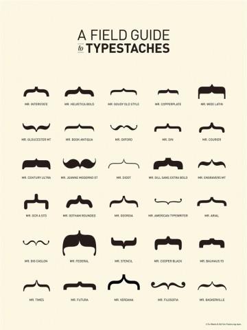 TypestachesSqare